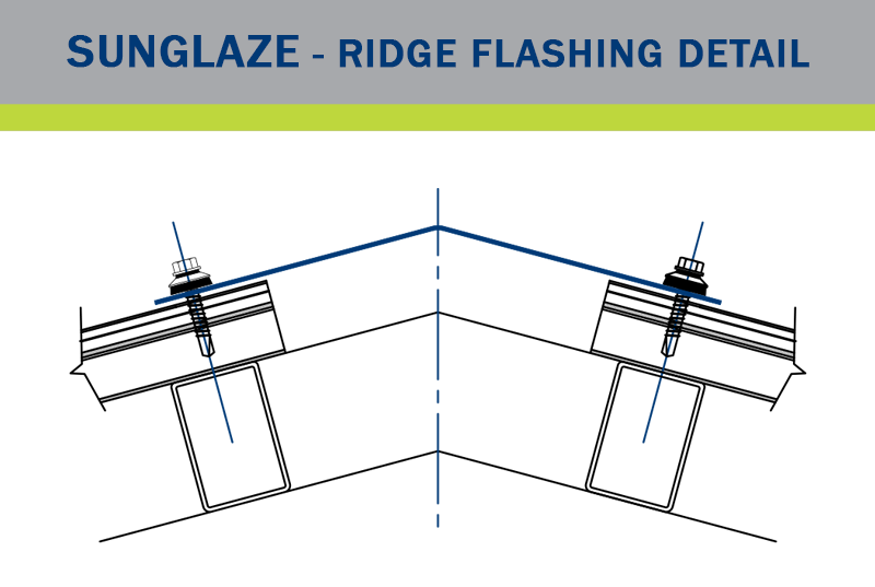 Sunglaze Ridge Flash