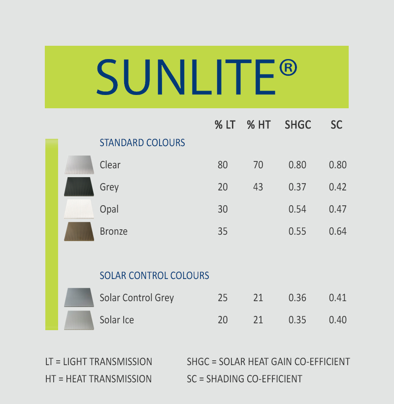 Sunlite 10mm Twinwall Polycarb Specs